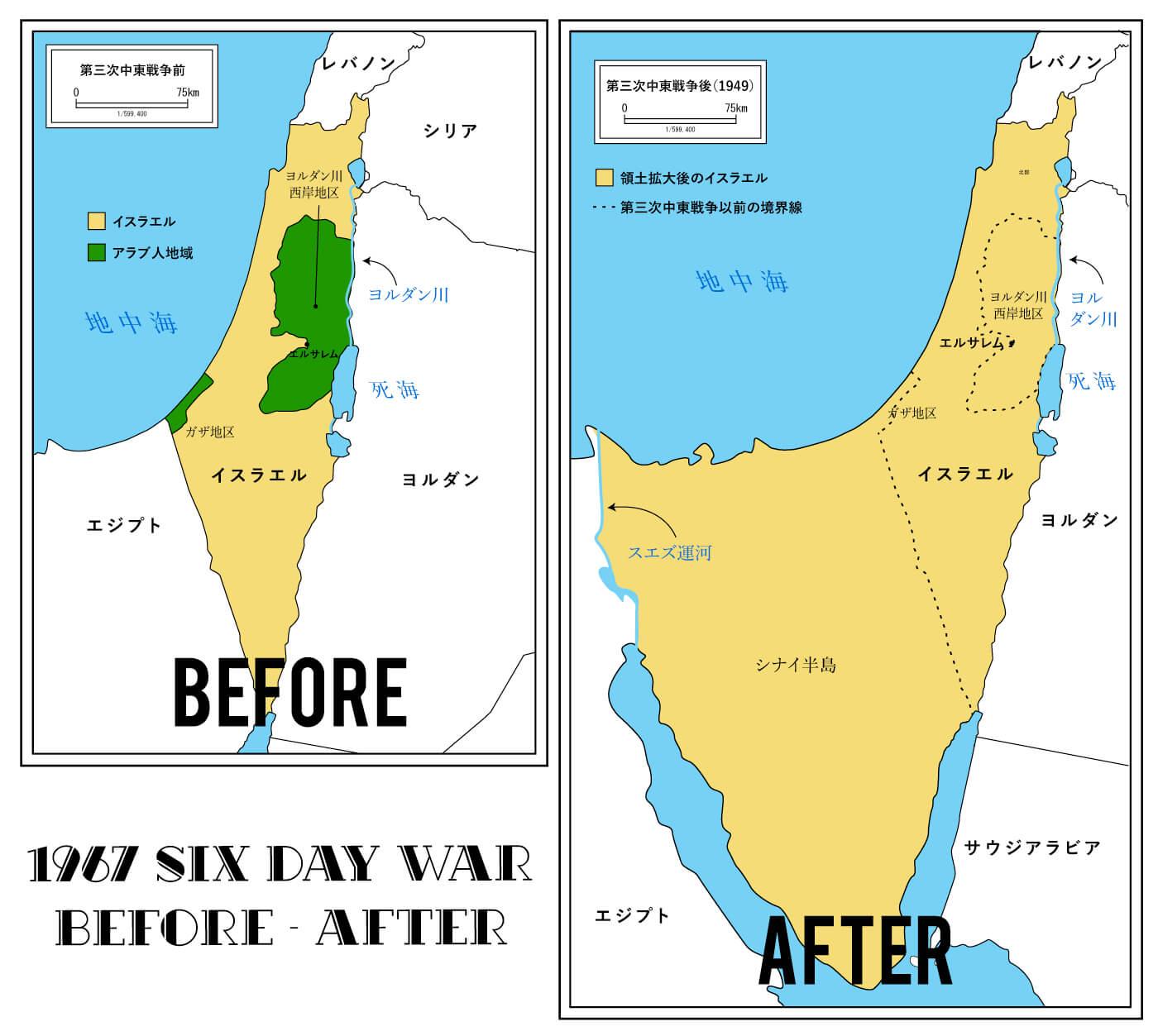 第三次中東戦争